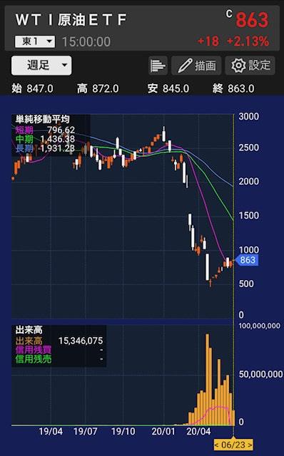 1671-chart-20200623