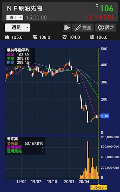 1699-chart-20200623
