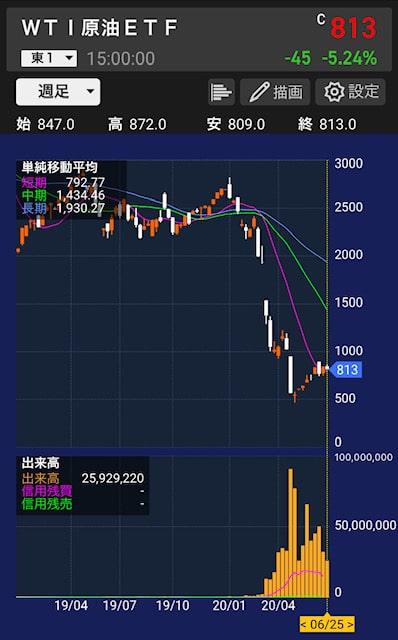 1671-chart-20200625