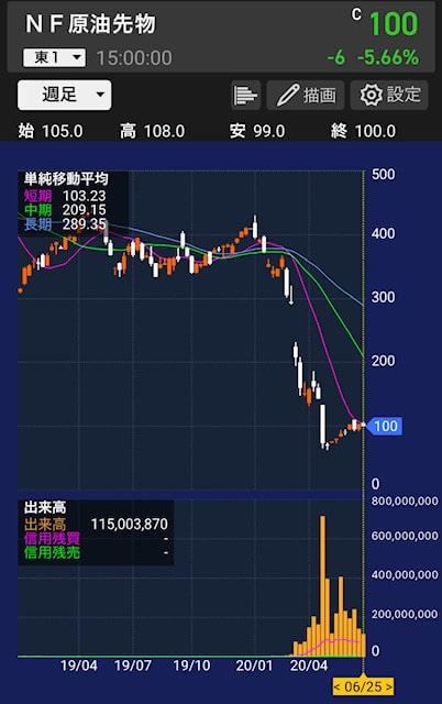 1699-chart-20200625