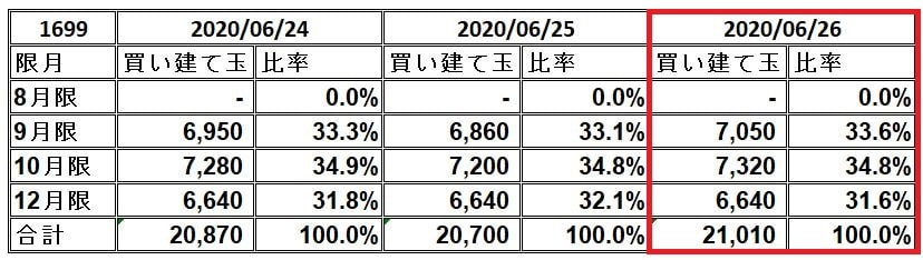 1699-portfolio-20200626