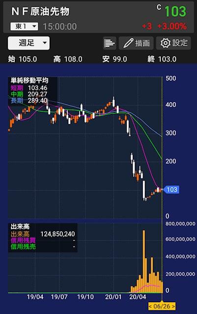 1699-chart-20200626