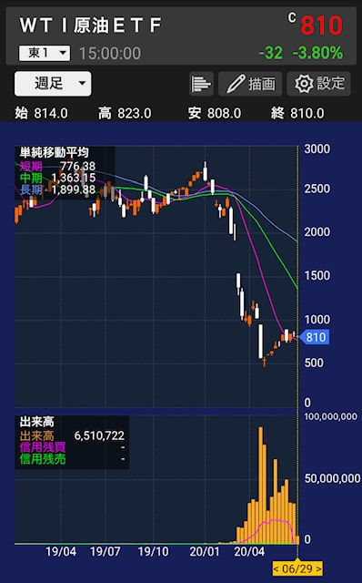 1671-chart-20200629