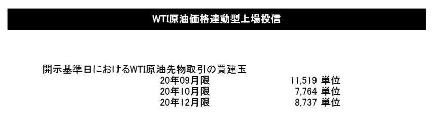 1671-etf-press-release-20200702