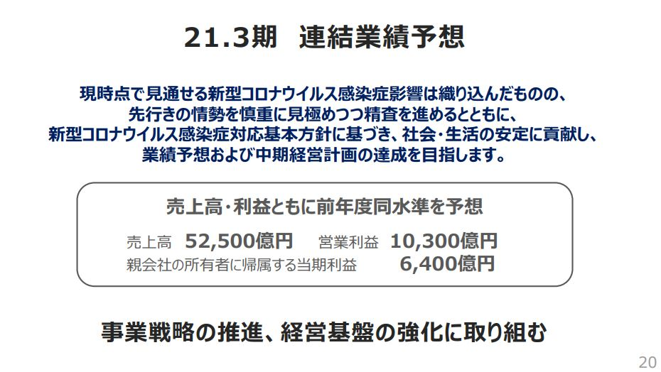 kddi-forecast-202103