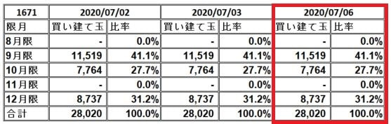 1671-portfolio-20200706