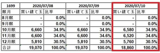 1699-portfolio-20200710