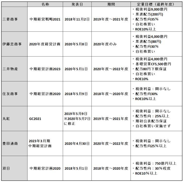 sogoshosha-chukei-summary