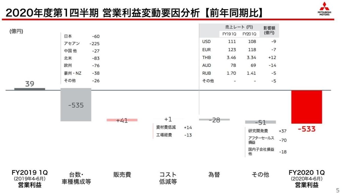 mitsubishi-motors-presentation-4