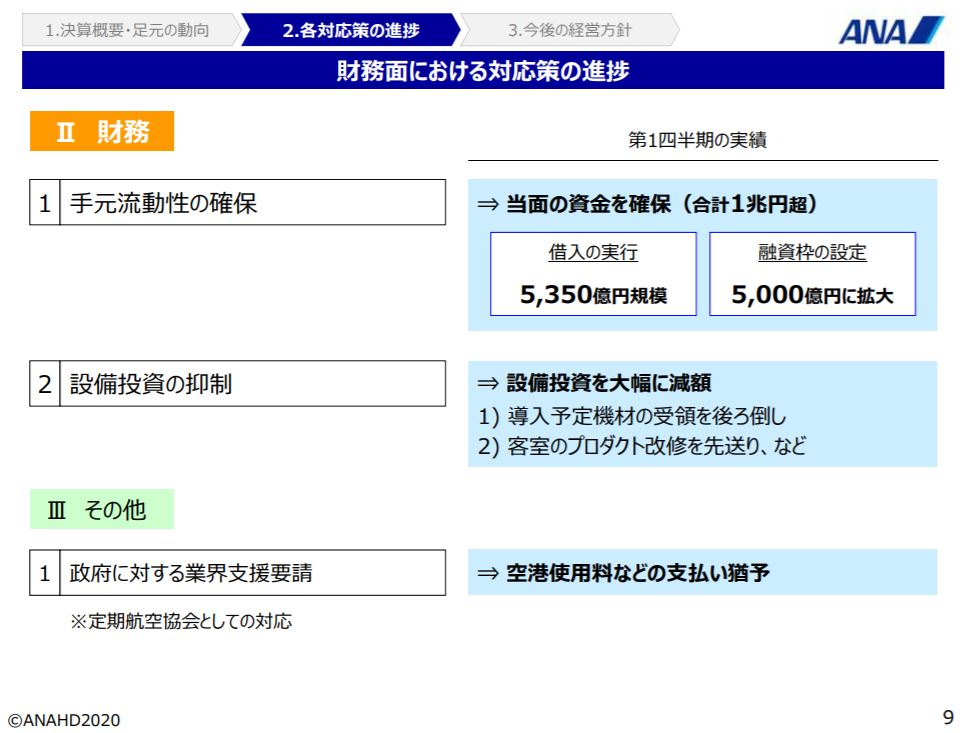 ana-financial-result-2020q1-6