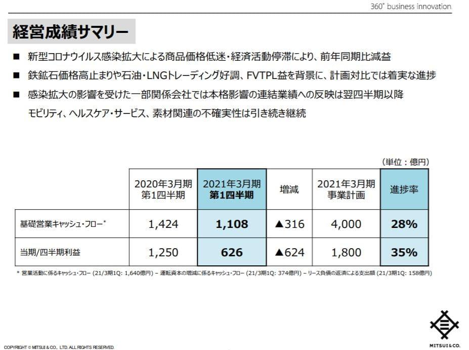 mitsui-corporation-financial-result-presentation-2