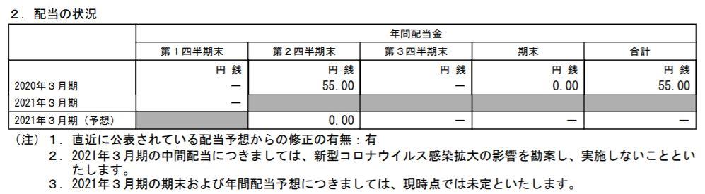 jal-kessan-tanshin-2020q1-2