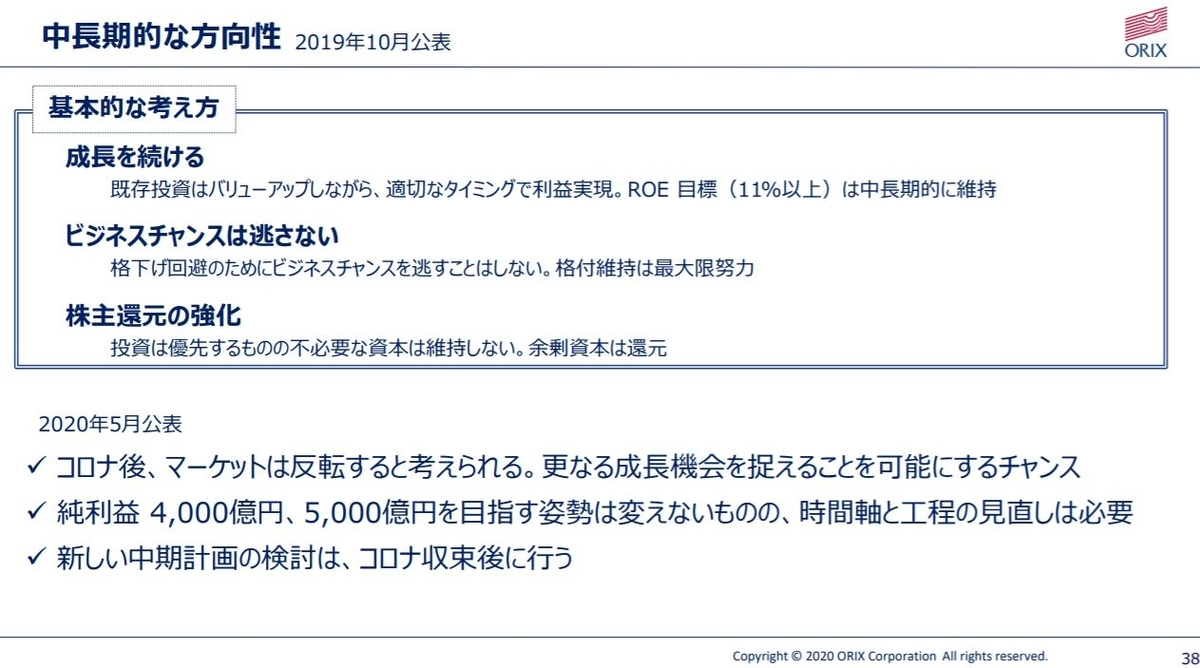 orix-financial-result-2020q1-8