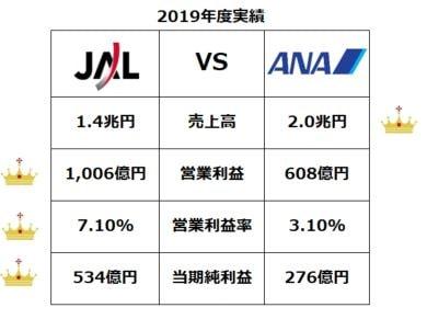jal-ana-comparison-1