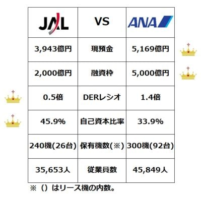 jal-ana-comparison-2