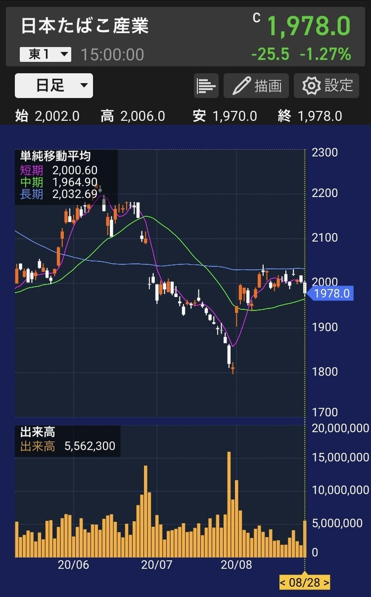 jt-stock-chart-daily-20200828