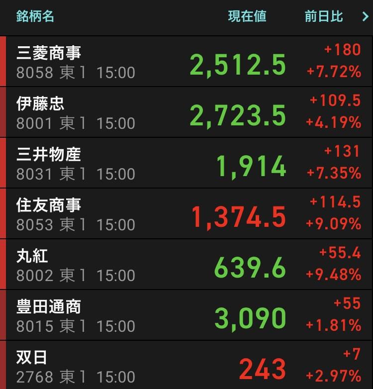 sogoshosha-stock-price-20200831