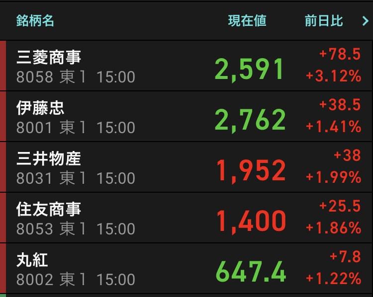 sogoshosha-stock-20200901