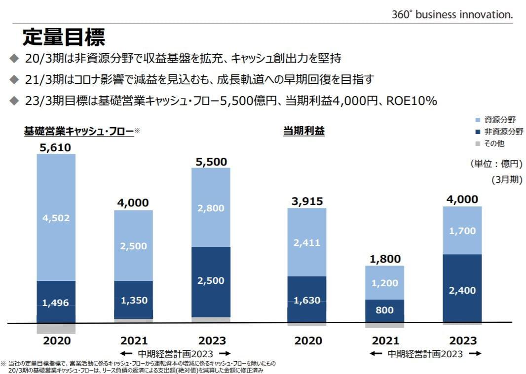 mitsui-corporation-setsumeikai-20200908-2