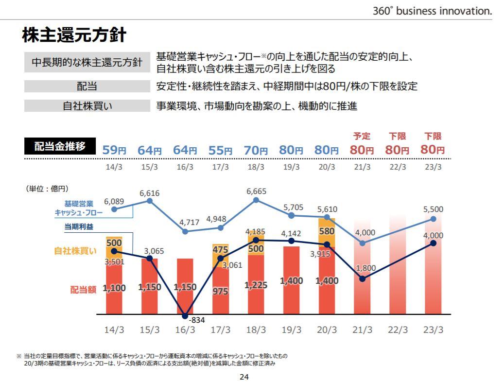 mitsui-corporation-setsumeikai-20200908-3