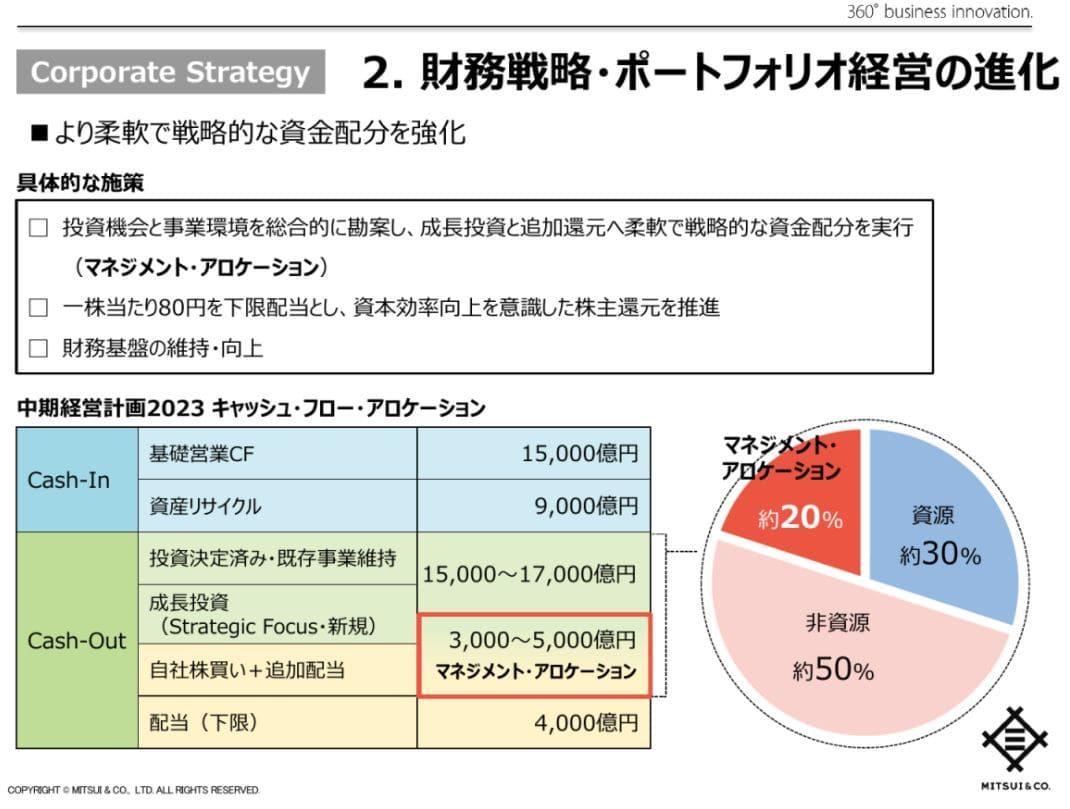 mitsui-corporation-setsumeikai-20200908-4