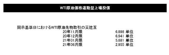 1671-press-release-20200916