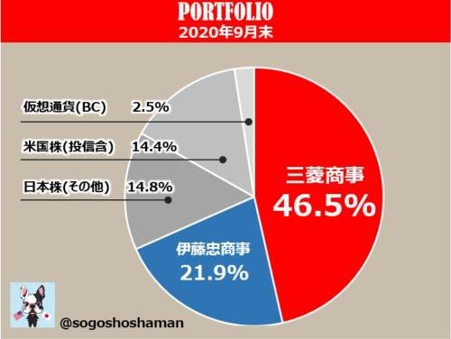 portfolio-20200930-1