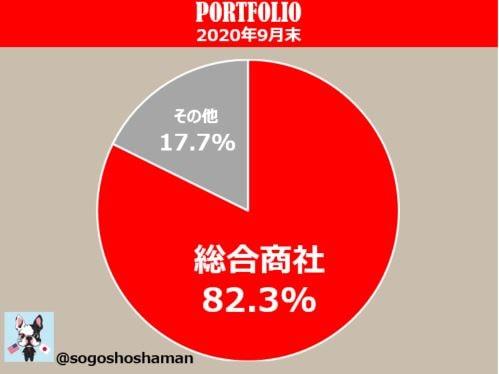 portfolio-20200930-3