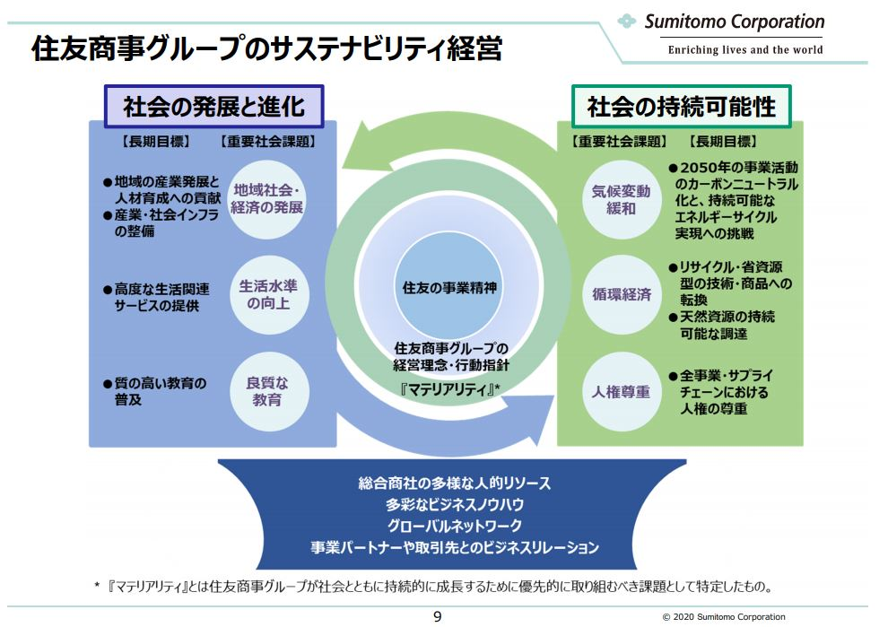 sumitomo-corporation-ir-20200930-6