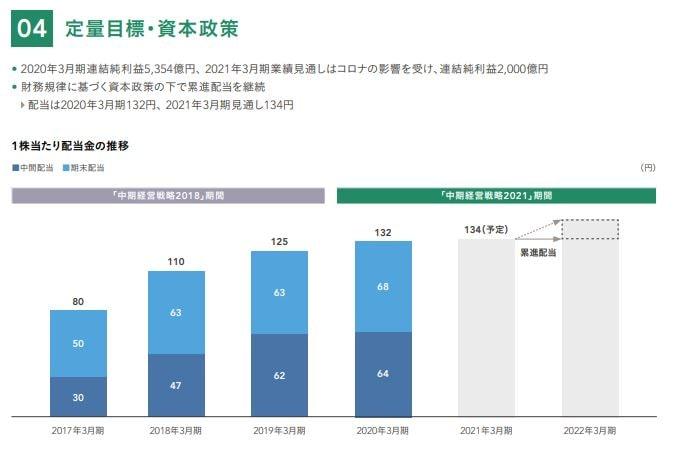 mc-annual-report-2020-2
