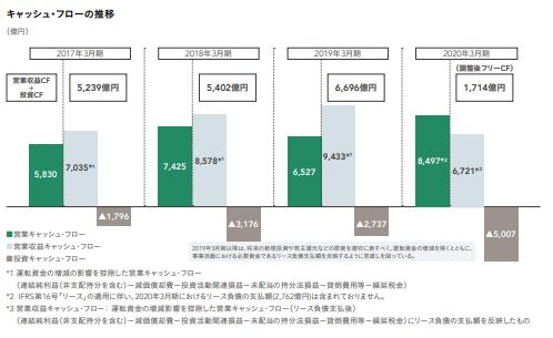 mc-annual-report-2020-3