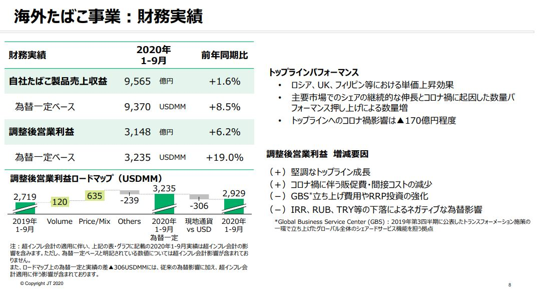 jt-financial-result-2020q3-4