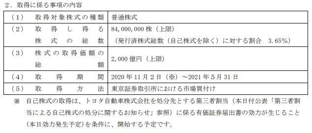 kddi-press-release-20201030