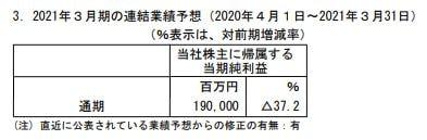 orix-kessan-tanshin-2020q2-forecast