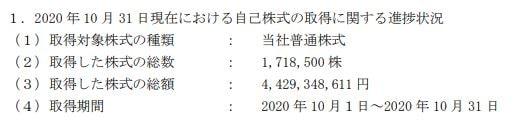 itochu-press-release-20201102-2