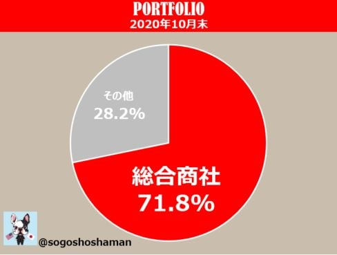 my-portfolio-202010-2