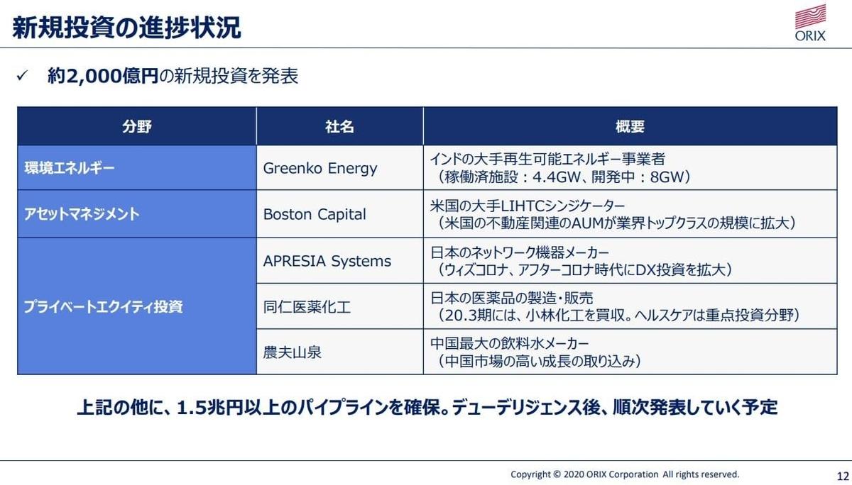 orix-ir-presentation-2020q2-4