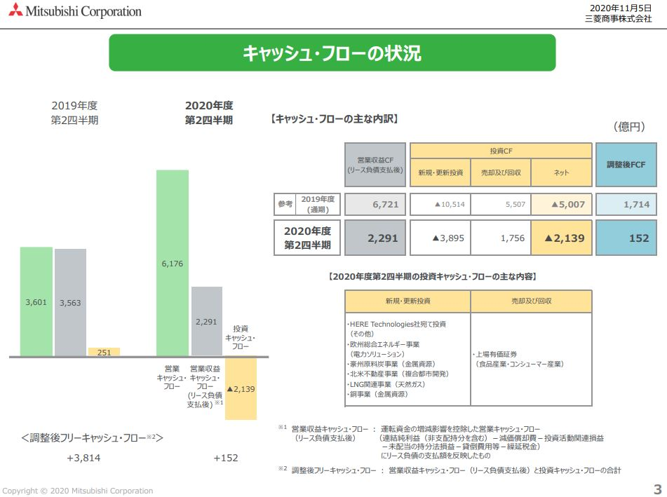 mc-financial-result-2020q2-6