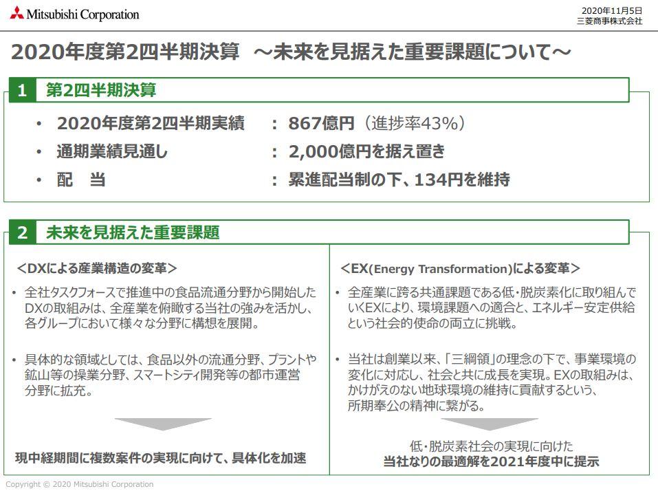 mc-financial-result-2020q2-7