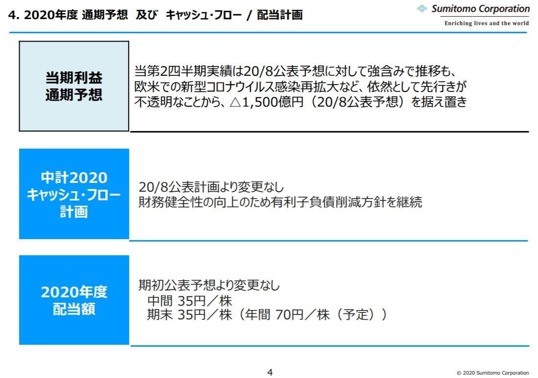 sumitomo-corporation-financial-result-2020q2-6