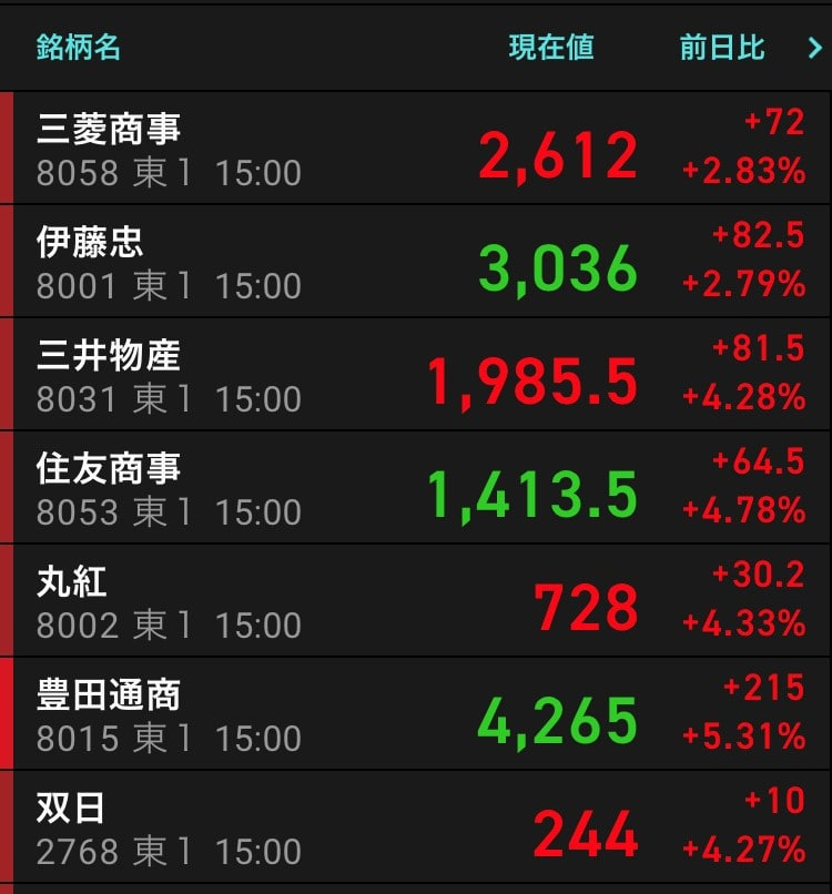sogoshosha-stock-price-20210107