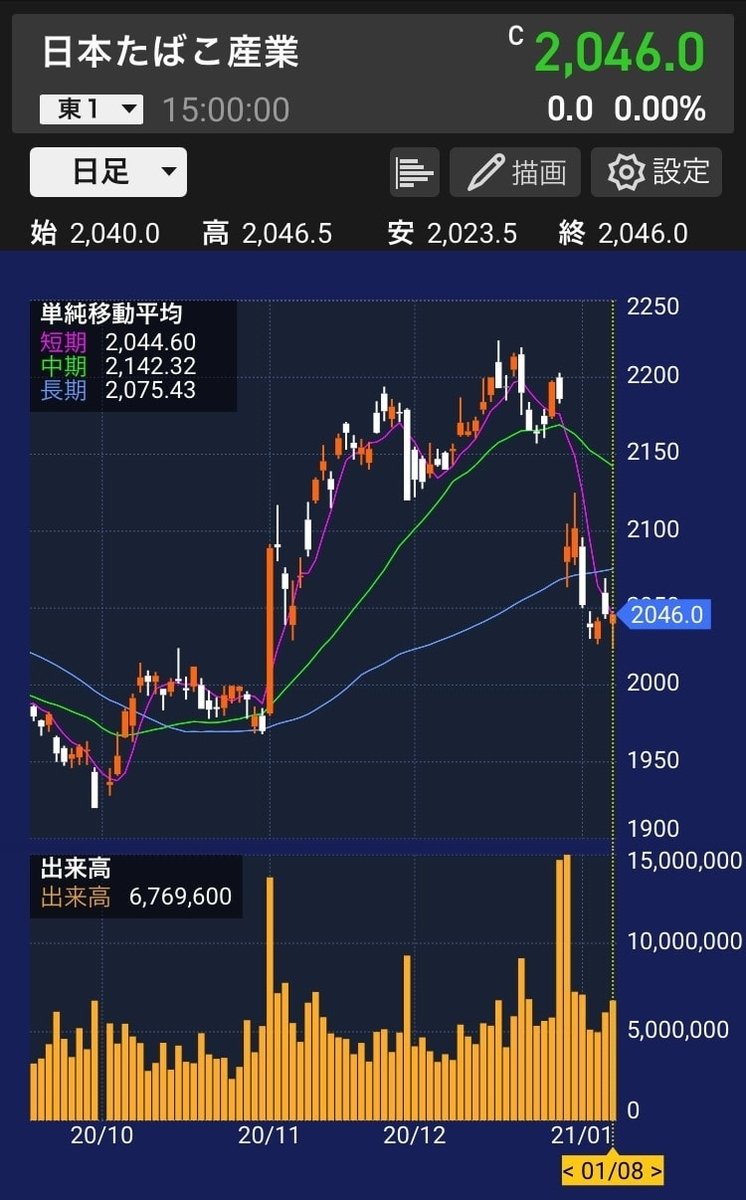 jt-stock-chart-daily-20210108