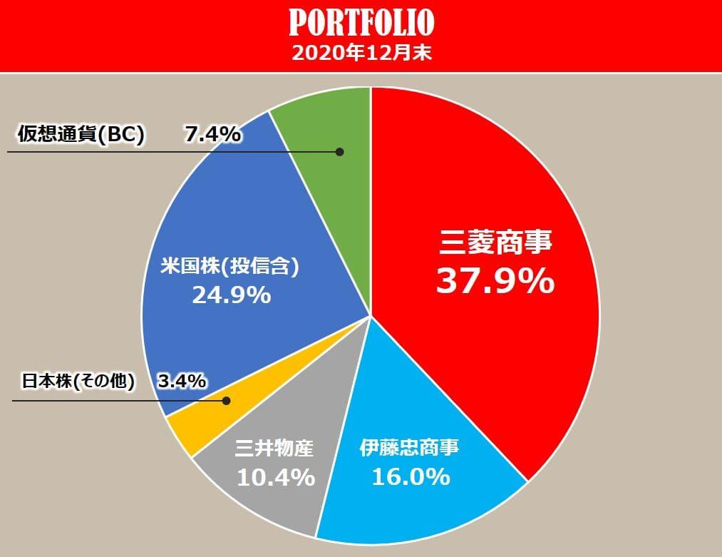 portfolio-202012