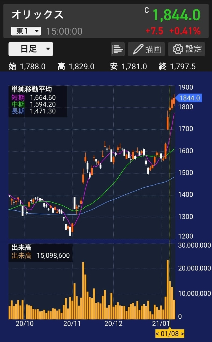 orix-chart-20210113