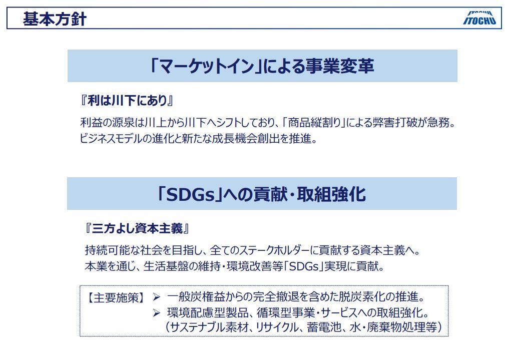 伊藤忠商事中期経営計画骨子②