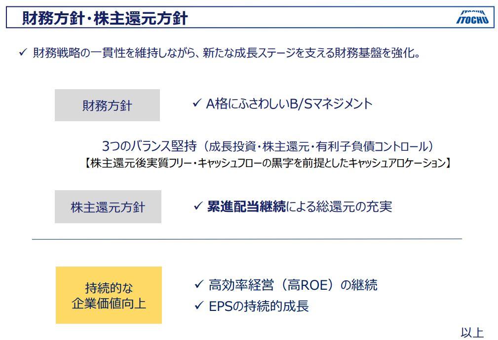 伊藤忠商事中期経営計画骨子③