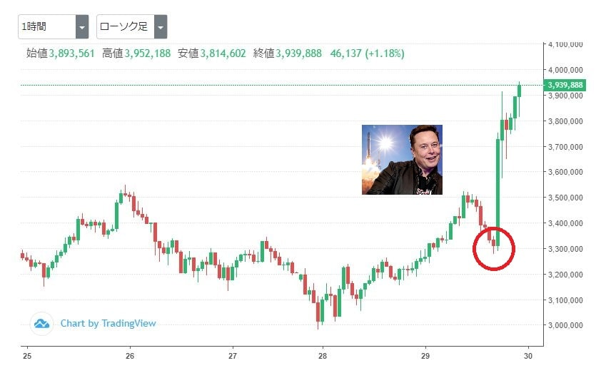 btc-chart-20210129