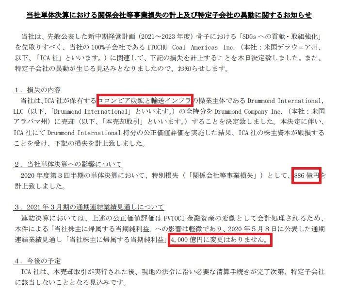 伊藤忠商事決算資料2020q3-8