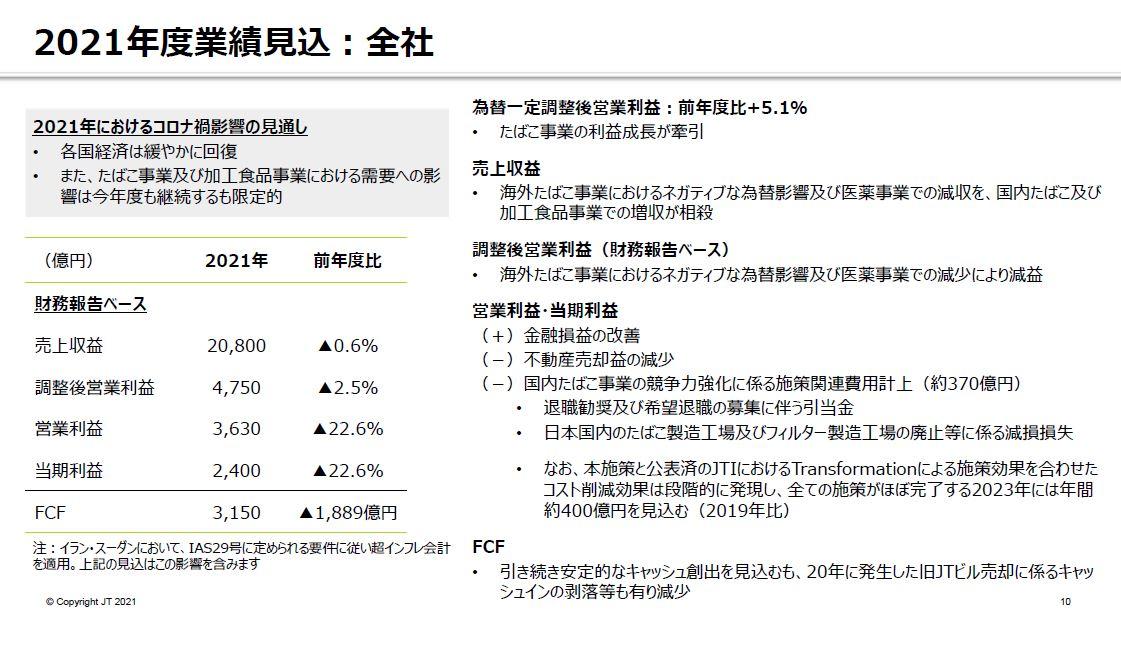 JT決算2020年度-4