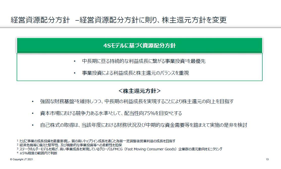 JT決算2020年度-6